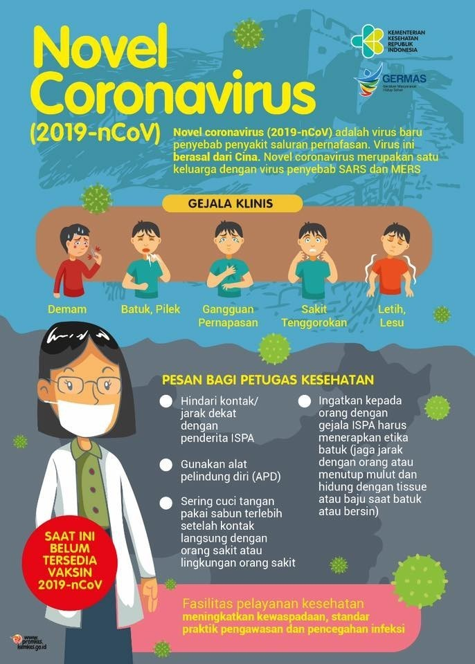 Mengenal Novel Corona Virus ( 2019 -nCov)